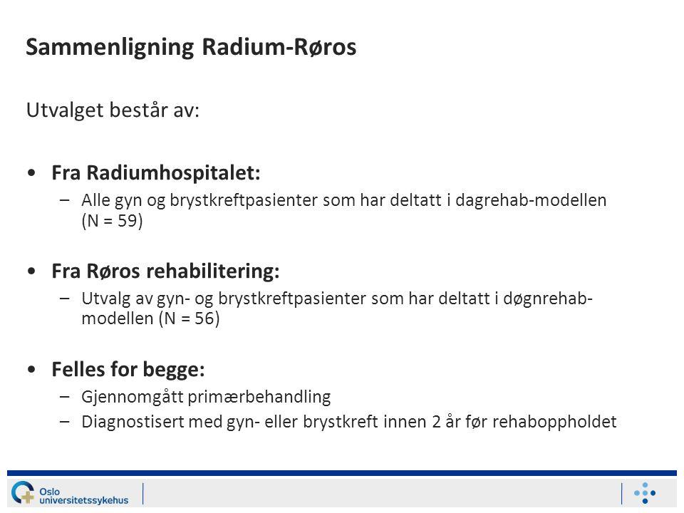 Sammenligning Radium-Røros