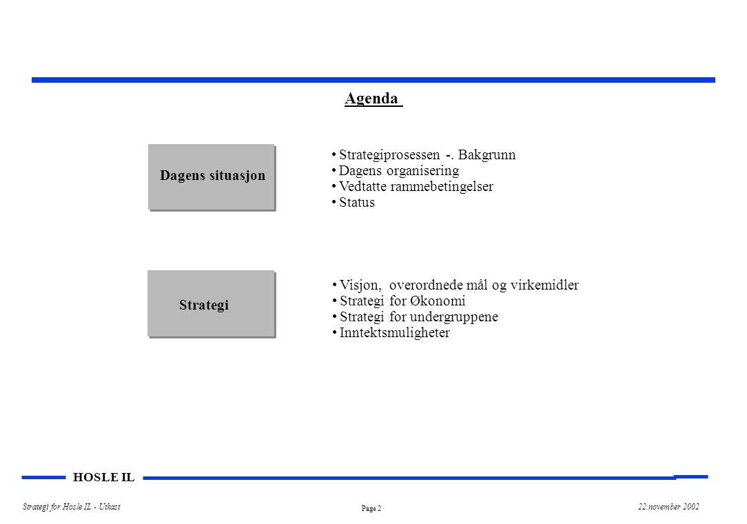 Agenda Strategiprosessen -. Bakgrunn Dagens organisering