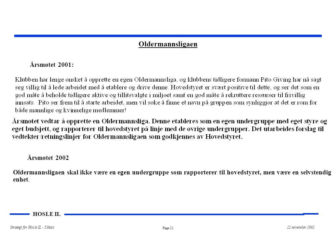 Oldermannsligaen Årsmøtet 2001: Årsmøtet 2002