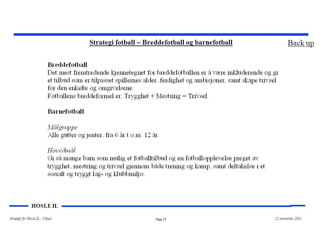 Strategi fotball – Breddefotball og barnefotball