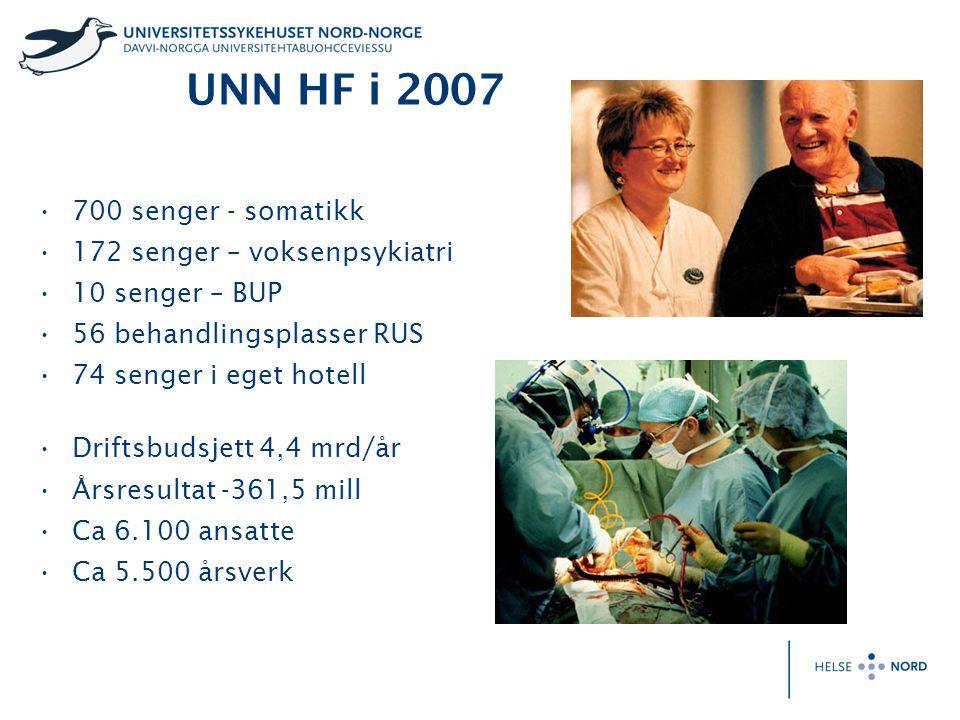 UNN HF i 2007 700 senger - somatikk 172 senger – voksenpsykiatri