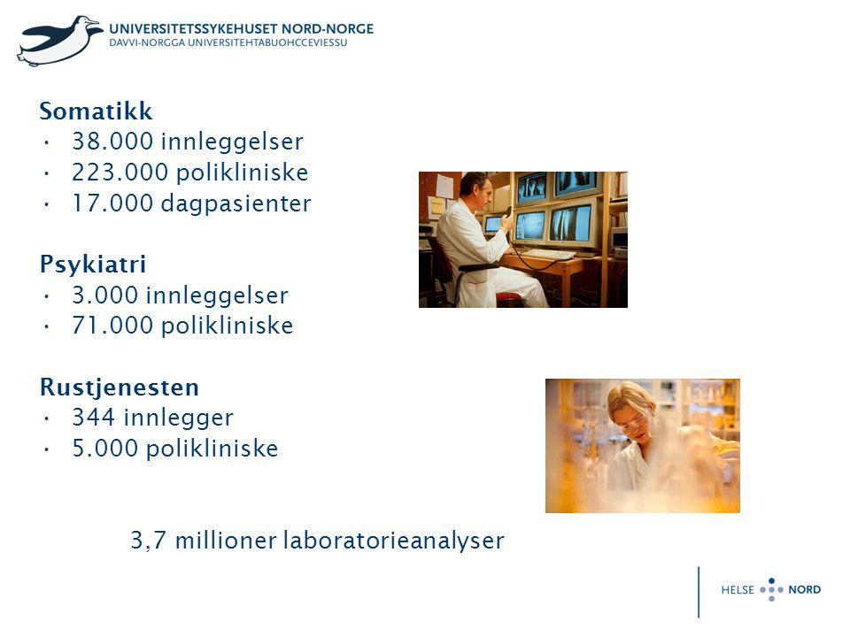Somatikk 38.000 innleggelser. 223.000 polikliniske. 17.000 dagpasienter. Psykiatri. 3.000 innleggelser.