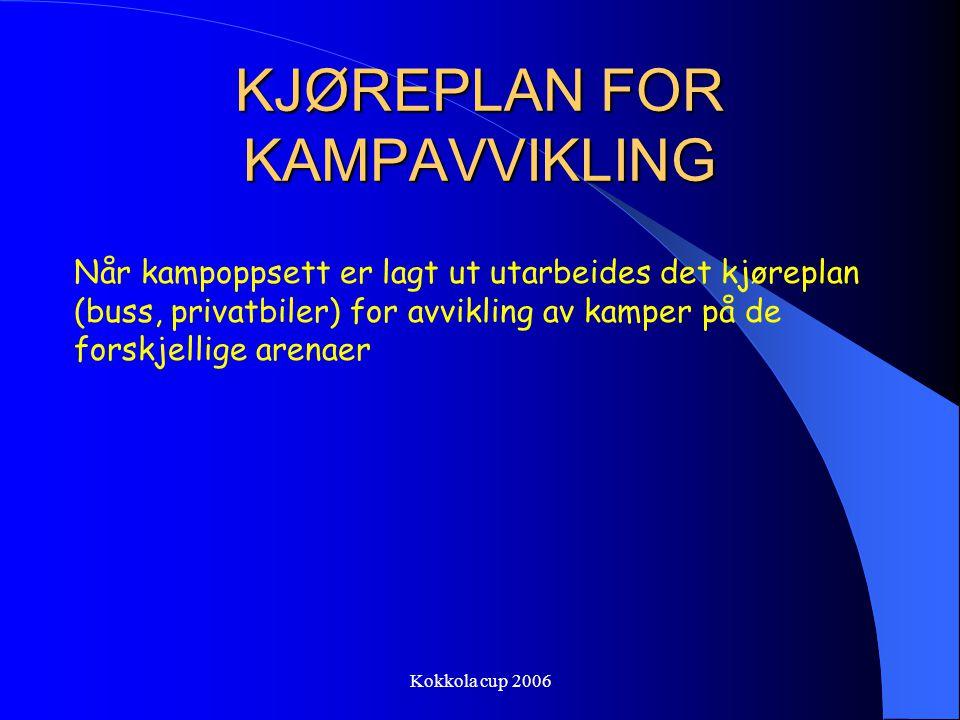 KJØREPLAN FOR KAMPAVVIKLING