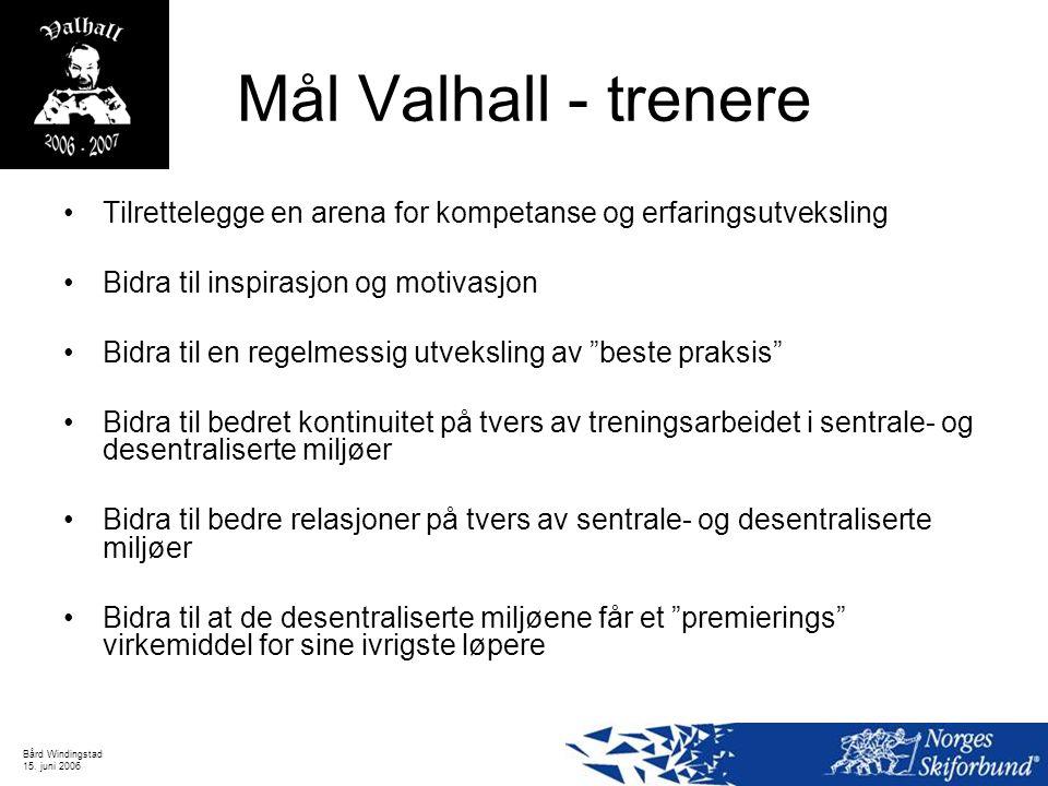 Mål Valhall - trenere Tilrettelegge en arena for kompetanse og erfaringsutveksling. Bidra til inspirasjon og motivasjon.