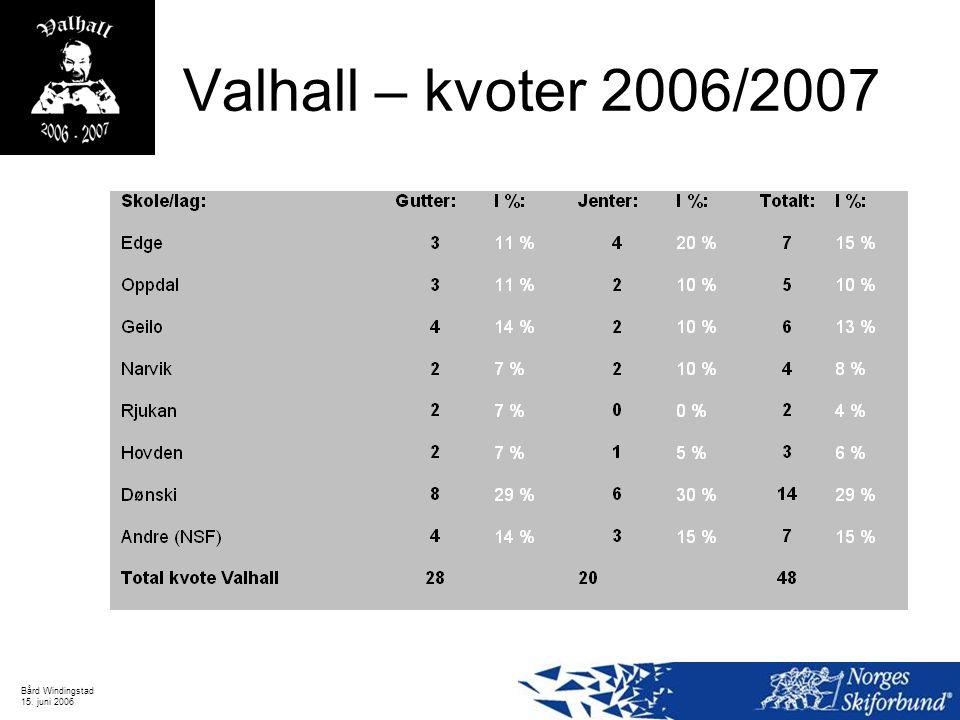 Valhall – kvoter 2006/2007 Bård Windingstad 15. juni 2006