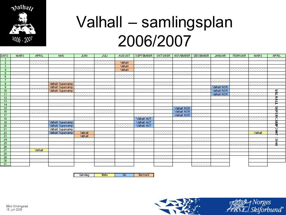 Valhall – samlingsplan 2006/2007