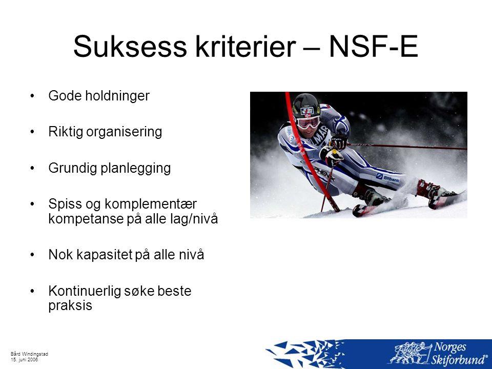 Suksess kriterier – NSF-E