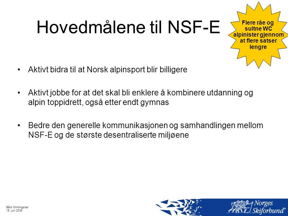 Flere råe og sultne WC. alpinister gjennom. at flere satser. lengre. Hovedmålene til NSF-E. Aktivt bidra til at Norsk alpinsport blir billigere.