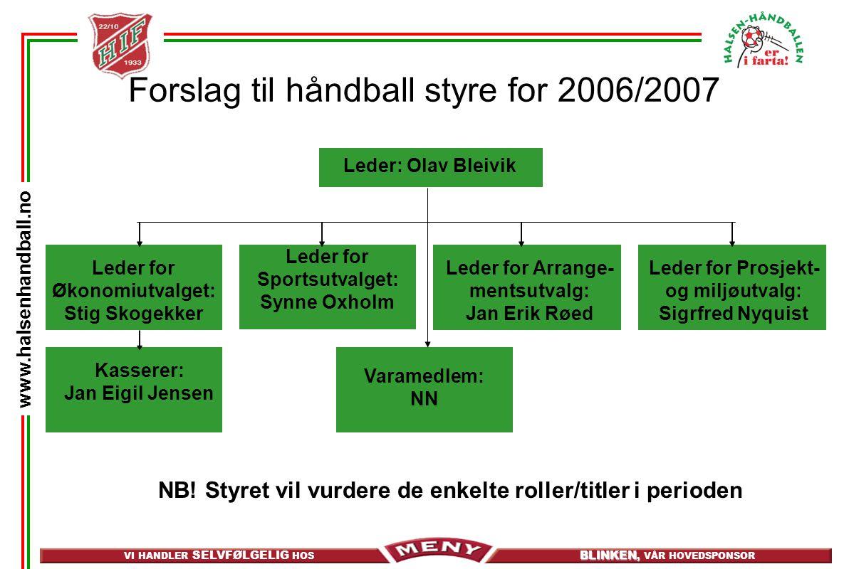 Forslag til håndball styre for 2006/2007