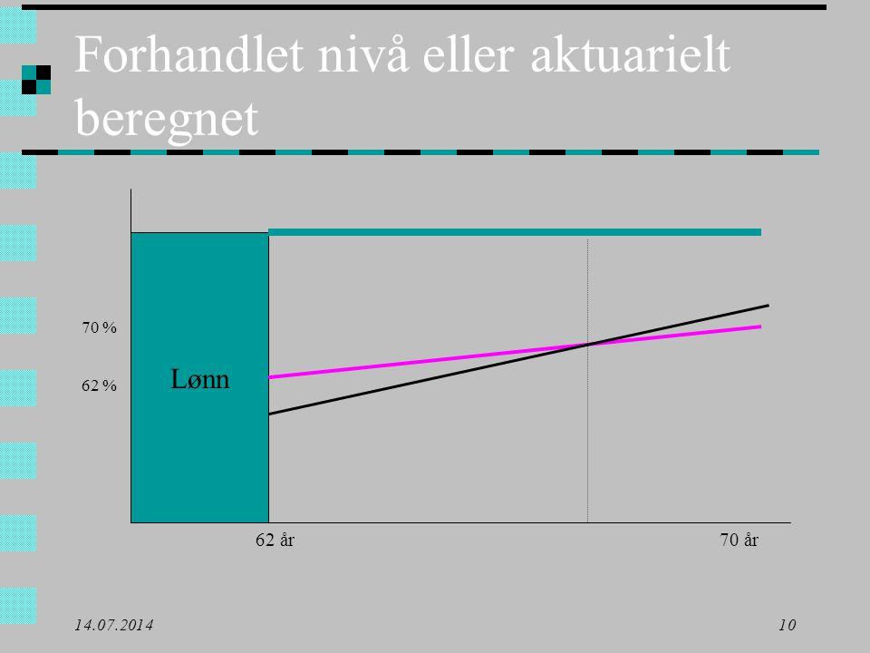 Forhandlet nivå eller aktuarielt beregnet