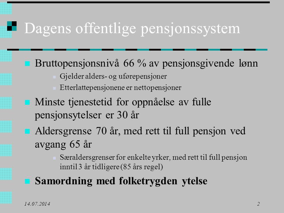 Dagens offentlige pensjonssystem