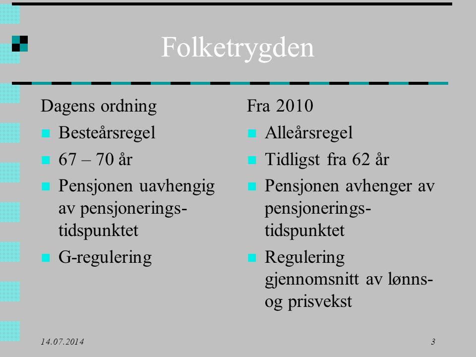 Folketrygden Dagens ordning Besteårsregel 67 – 70 år