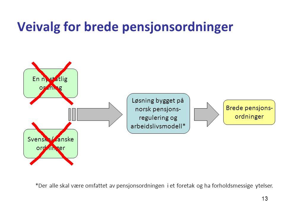Veivalg for brede pensjonsordninger
