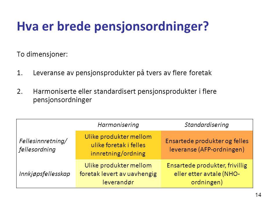 Hva er brede pensjonsordninger