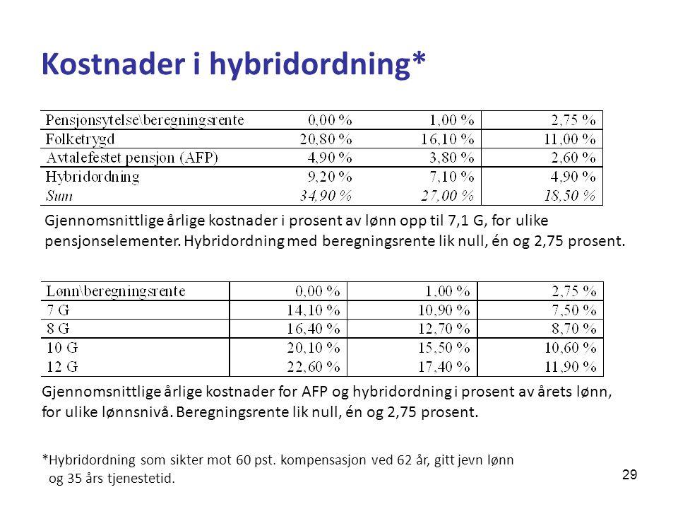 Kostnader i hybridordning*