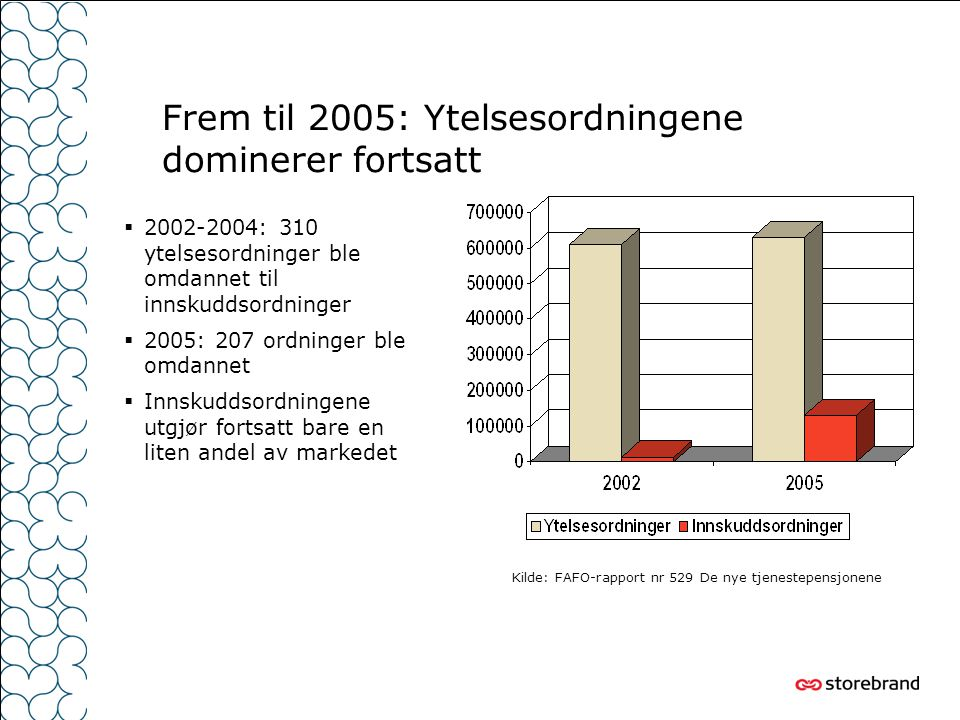 Frem til 2005: Ytelsesordningene dominerer fortsatt