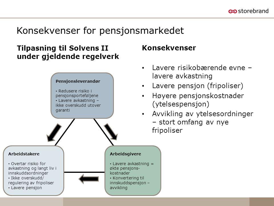Konsekvenser for pensjonsmarkedet