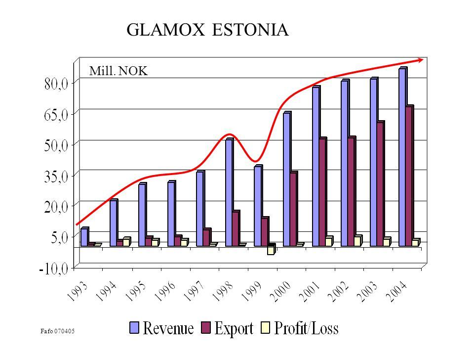 GLAMOX ESTONIA Mill. NOK Fafo 070405