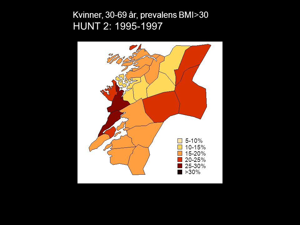 HUNT 2: 1995-1997 Kvinner, 30-69 år, prevalens BMI>30 5-10% 10-15%