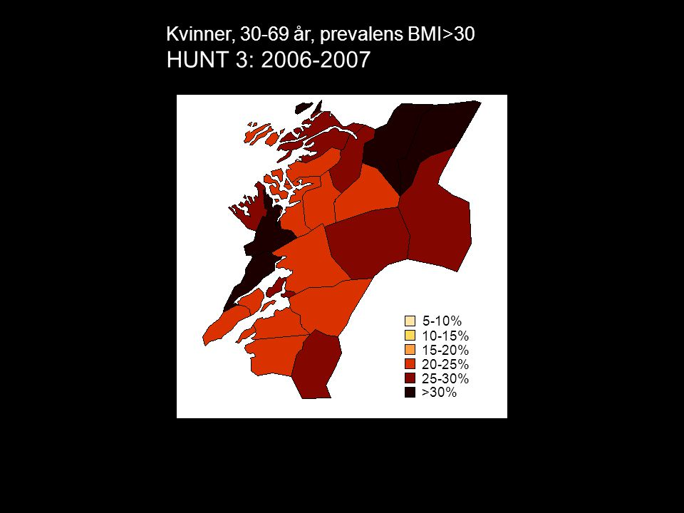HUNT 3: 2006-2007 Kvinner, 30-69 år, prevalens BMI>30 5-10% 10-15%