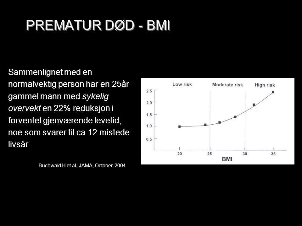 PREMATUR DØD - BMI Sammenlignet med en normalvektig person har en 25år