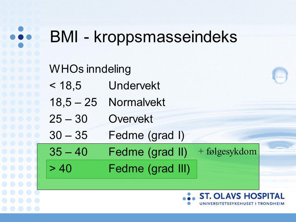 BMI - kroppsmasseindeks