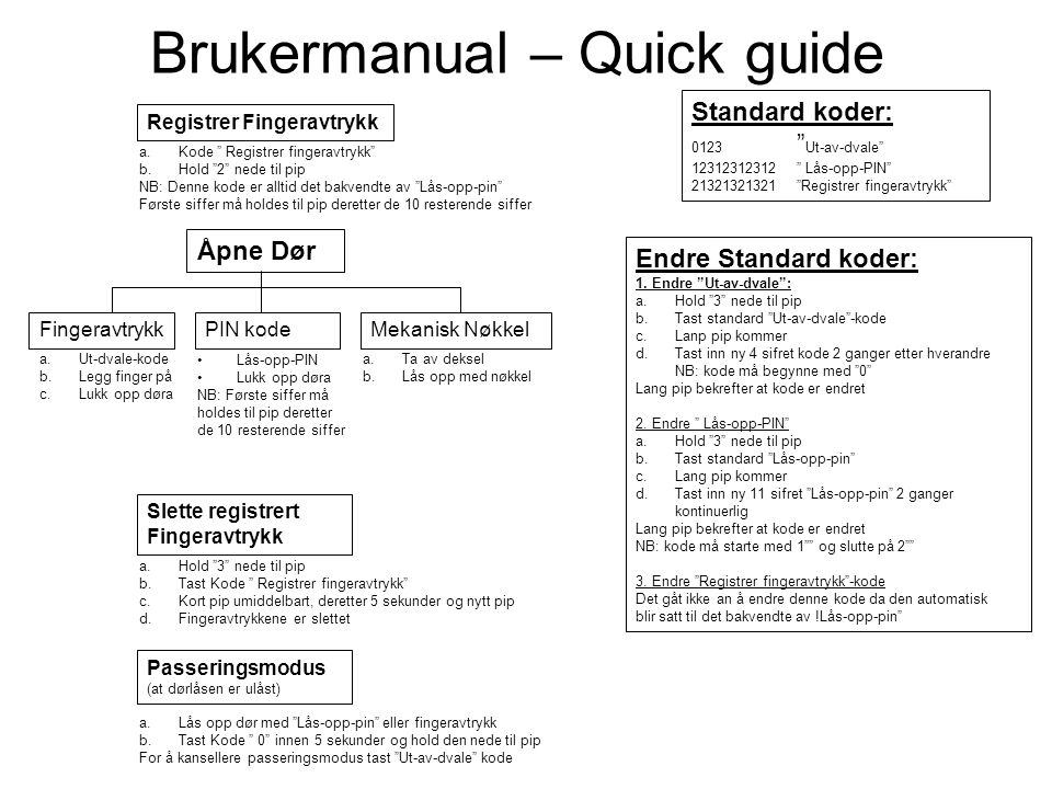 Brukermanual – Quick guide