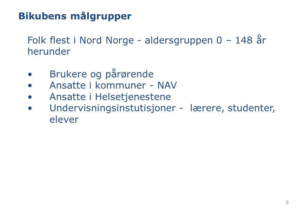 Bikubens målgrupper Folk flest i Nord Norge - aldersgruppen 0 – 148 år herunder. Brukere og pårørende.