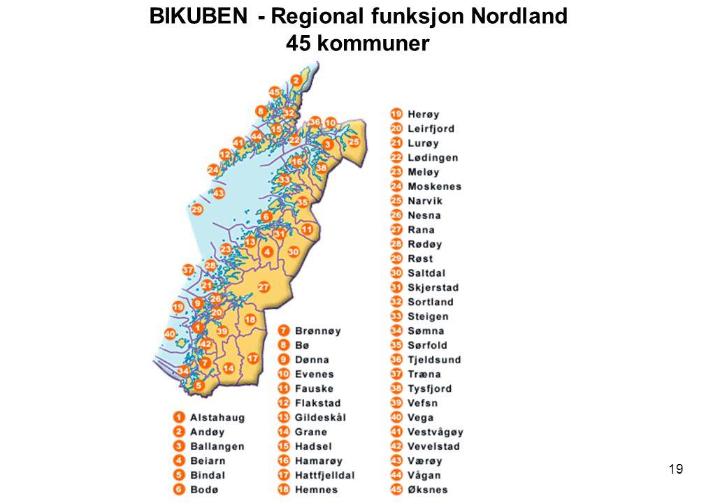 BIKUBEN - Regional funksjon Nordland 45 kommuner