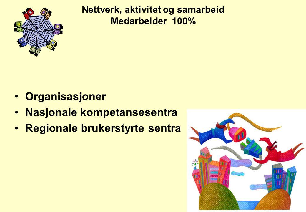 Nettverk, aktivitet og samarbeid Medarbeider 100%