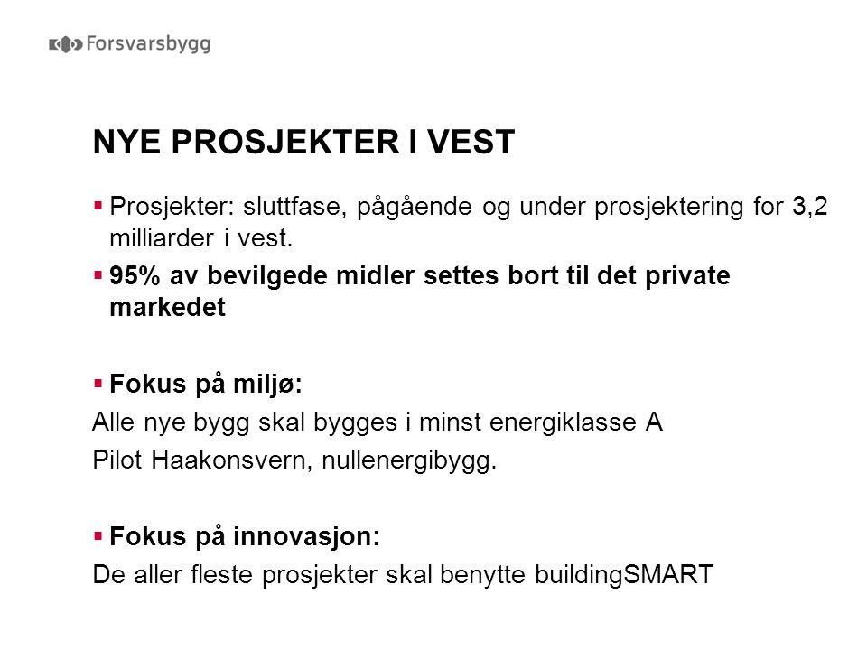 NYE PROSJEKTER I VEST Prosjekter: sluttfase, pågående og under prosjektering for 3,2 milliarder i vest.