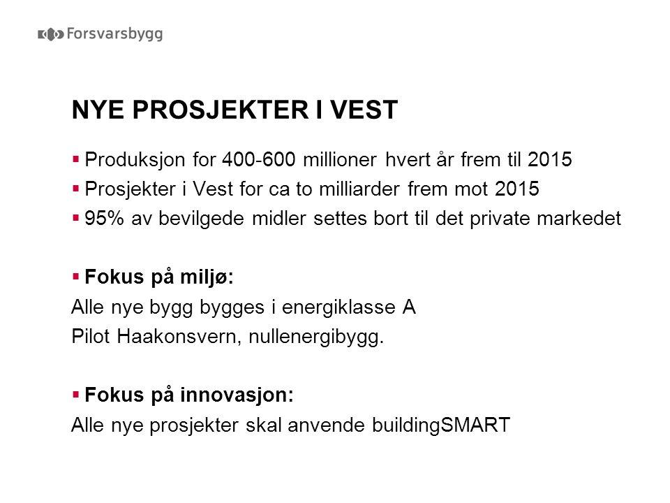NYE PROSJEKTER I VEST Produksjon for 400-600 millioner hvert år frem til 2015. Prosjekter i Vest for ca to milliarder frem mot 2015.