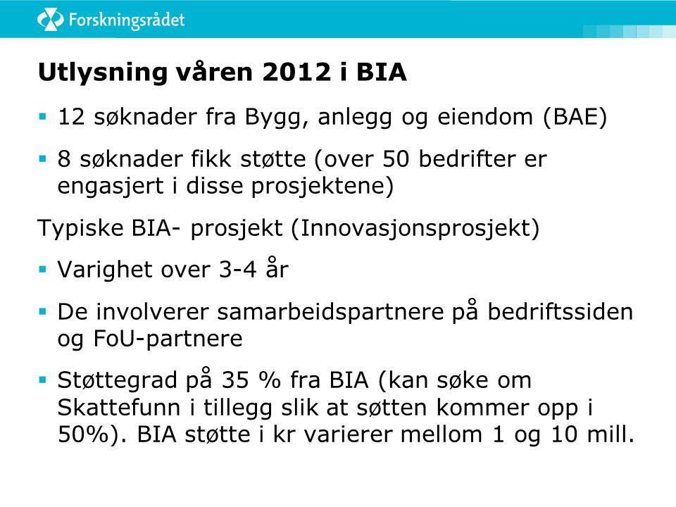 Utlysning våren 2012 i BIA 12 søknader fra Bygg, anlegg og eiendom (BAE)