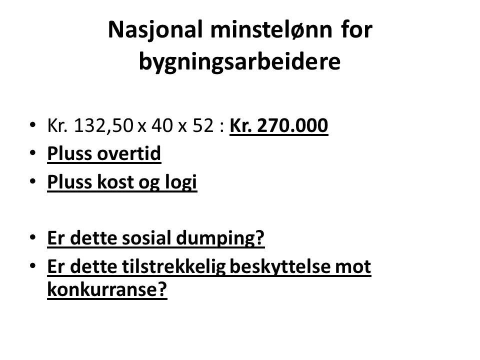 Nasjonal minstelønn for bygningsarbeidere