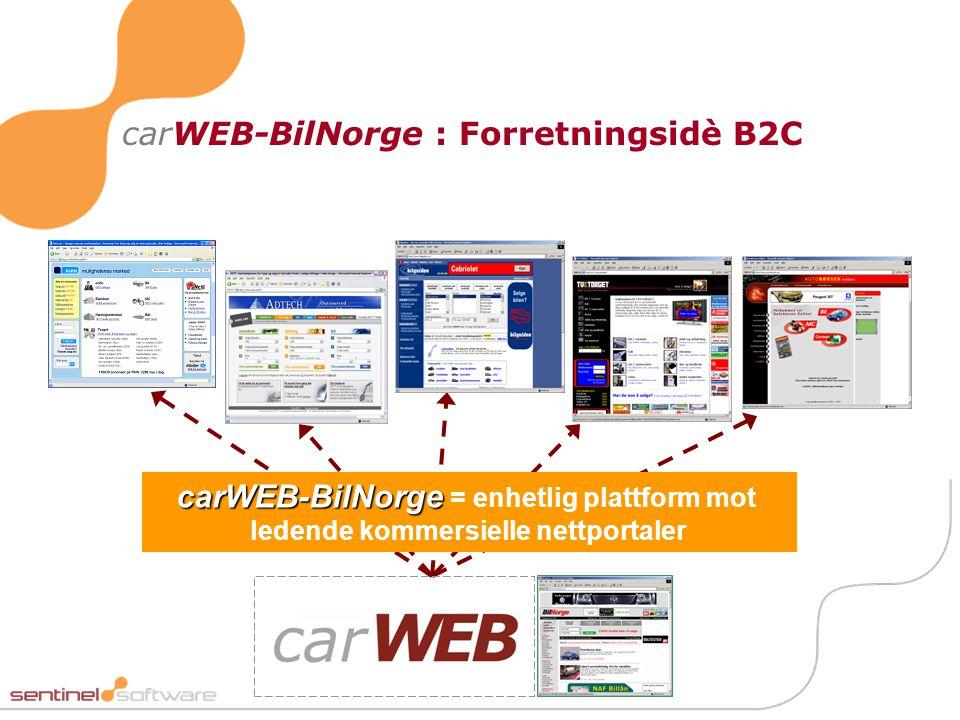 carWEB-BilNorge : Forretningsidè B2C