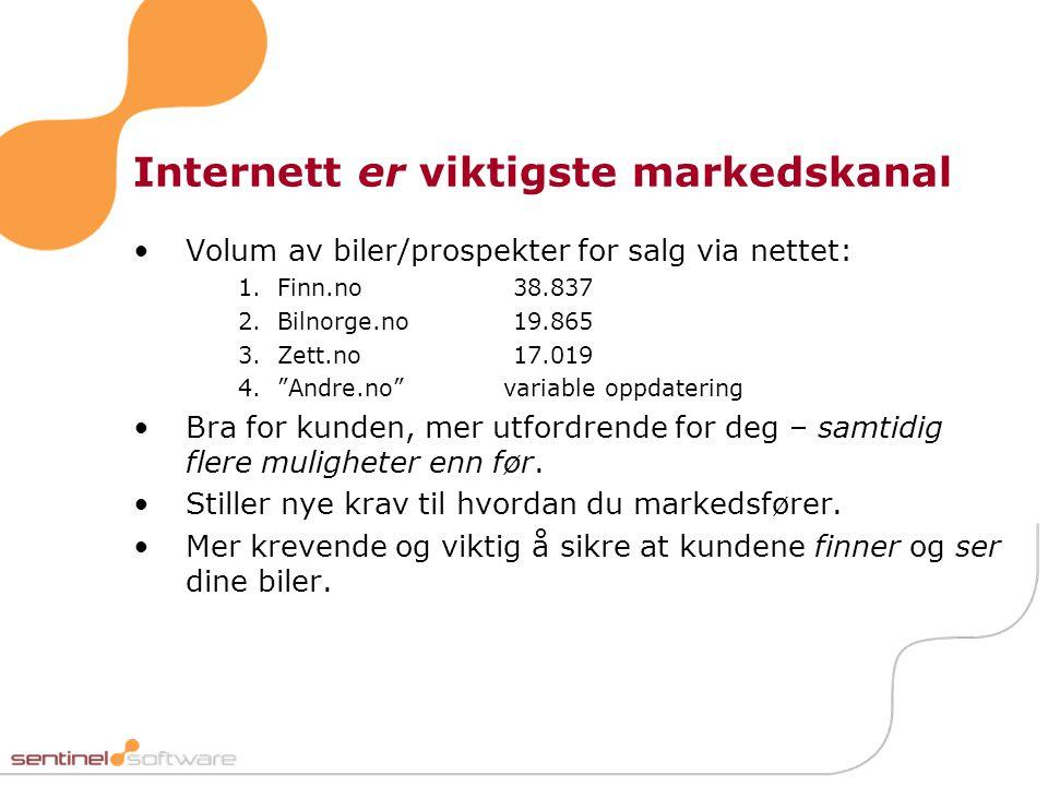 Internett er viktigste markedskanal