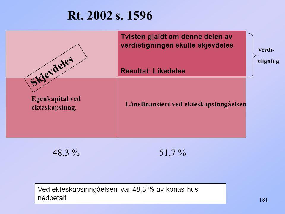 Rt. 2002 s. 1596 Tvisten gjaldt om denne delen av verdistigningen skulle skjevdeles. Resultat: Likedeles.