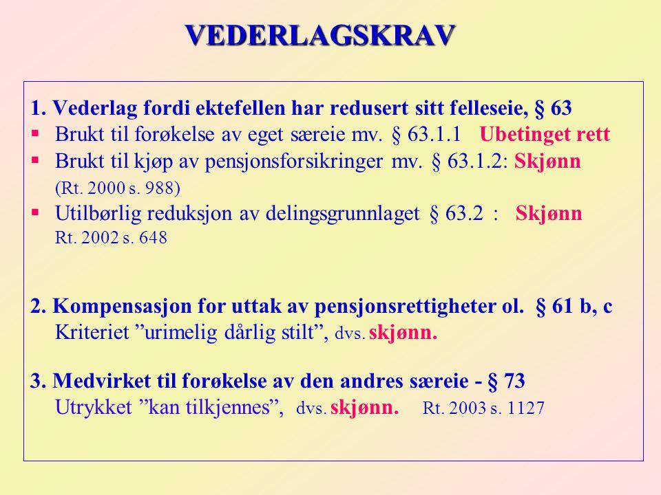 VEDERLAGSKRAV 1. Vederlag fordi ektefellen har redusert sitt felleseie, § 63. Brukt til forøkelse av eget særeie mv. § 63.1.1 Ubetinget rett.