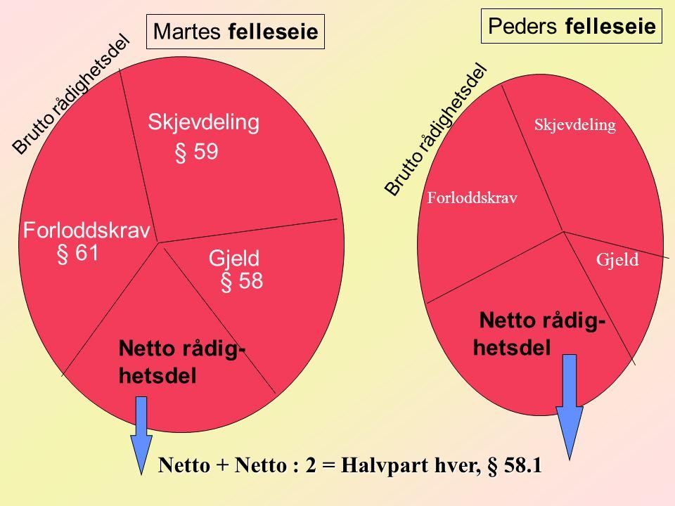 Netto + Netto : 2 = Halvpart hver, § 58.1