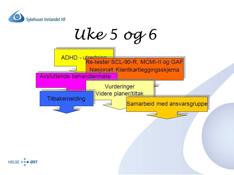 Uke 5 og 6 ADHD - utredning Re-tester SCL-90-R, MCMI-II og GAF