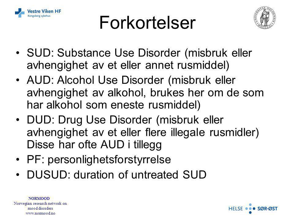 Forkortelser SUD: Substance Use Disorder (misbruk eller avhengighet av et eller annet rusmiddel)