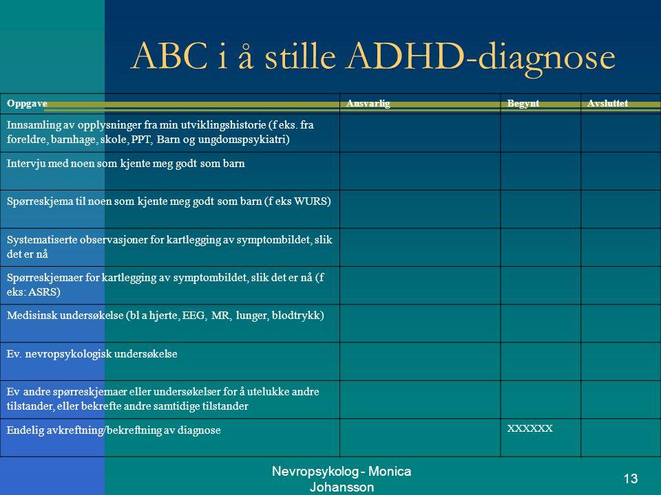 ABC i å stille ADHD-diagnose