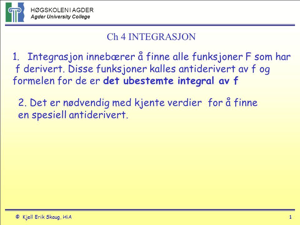 Ch 4 INTEGRASJON Integrasjon innebærer å finne alle funksjoner F som har. f derivert. Disse funksjoner kalles antiderivert av f og.