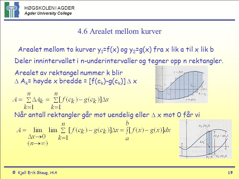 4.6 Arealet mellom kurver Arealet mellom to kurver y1=f(x) og y2=g(x) fra x lik a til x lik b.