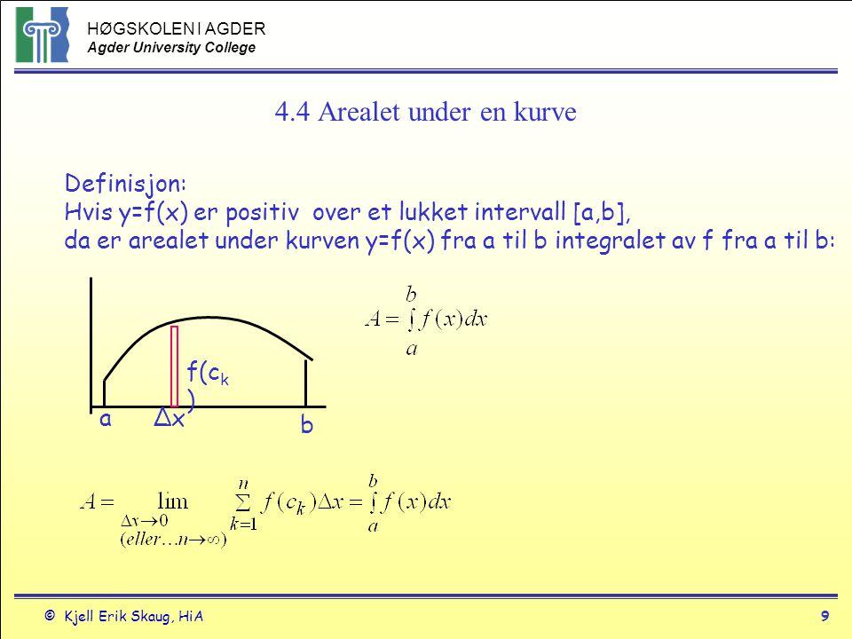 4.4 Arealet under en kurve Definisjon: