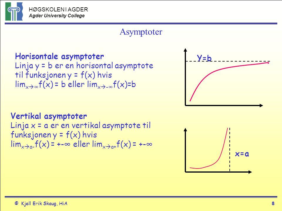 Asymptoter Horisontale asymptoter Y=b