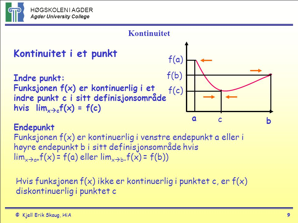 Kontinuitet i et punkt Kontinuitet f(a) f(b) Indre punkt: