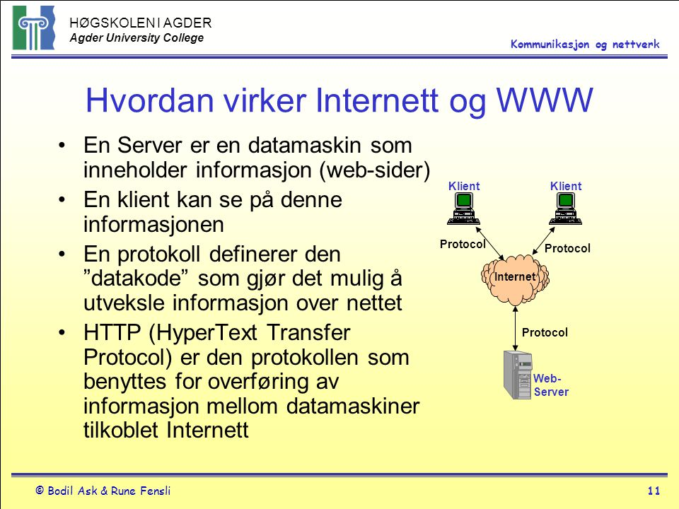 Hvordan virker Internett og WWW