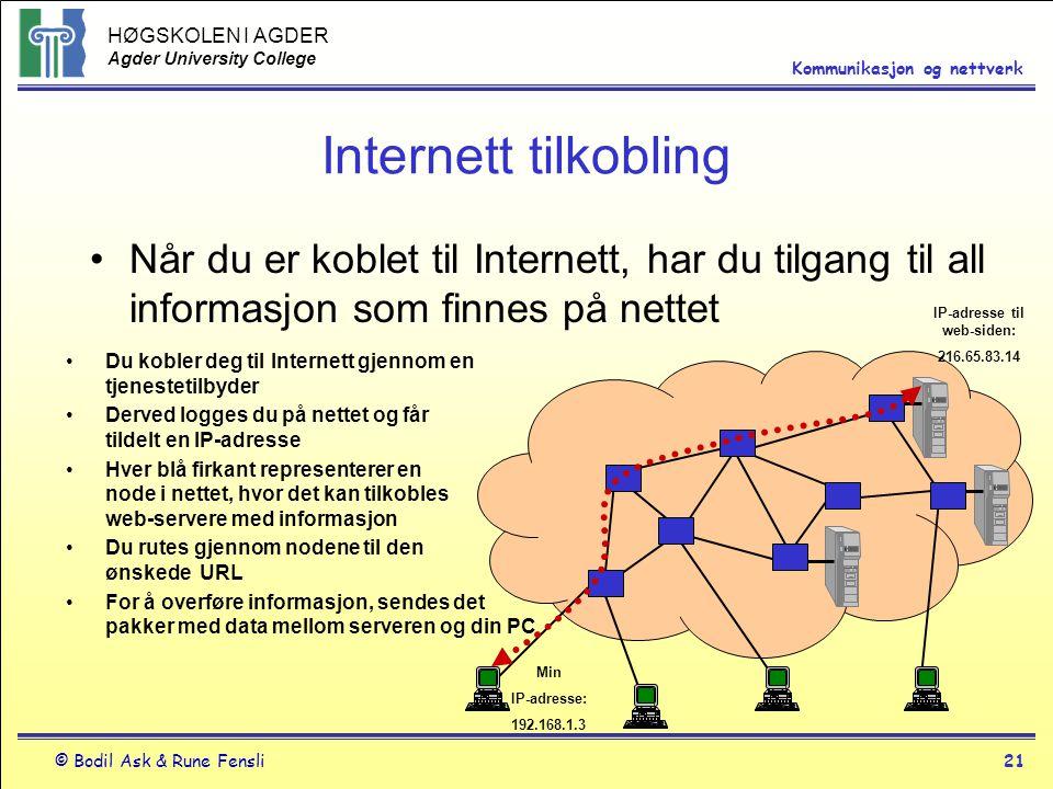 IP-adresse til web-siden: