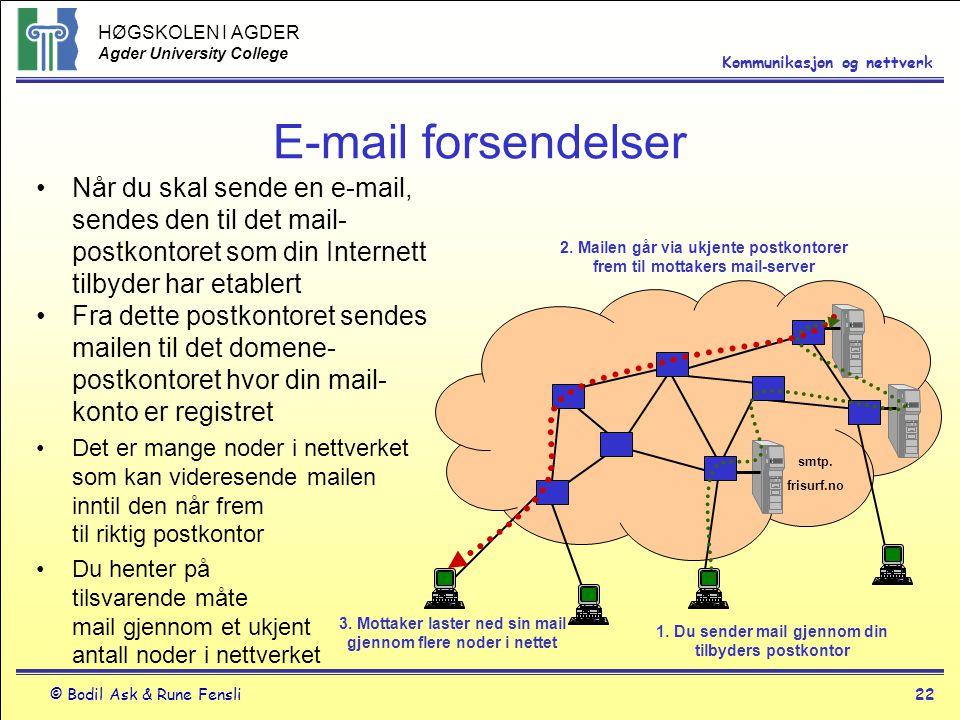 E-mail forsendelser Når du skal sende en e-mail, sendes den til det mail-postkontoret som din Internett tilbyder har etablert.